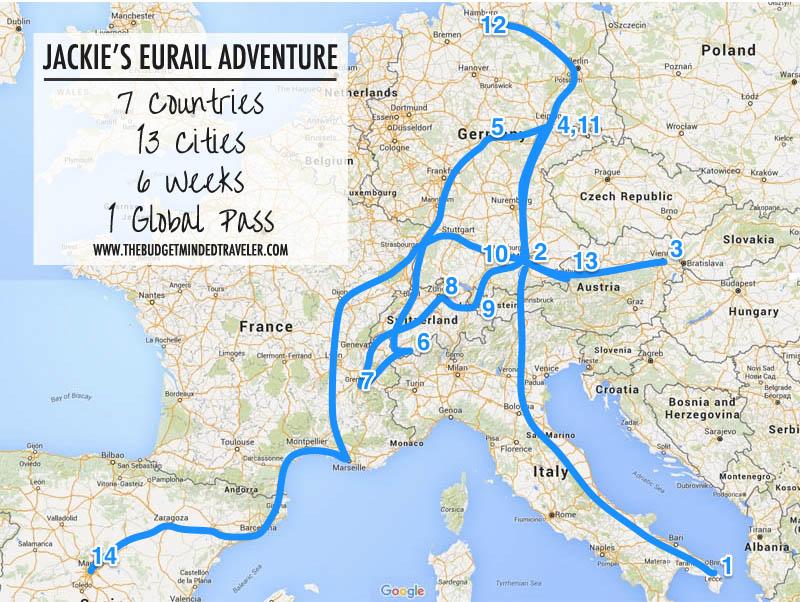 Eurail Trip Route